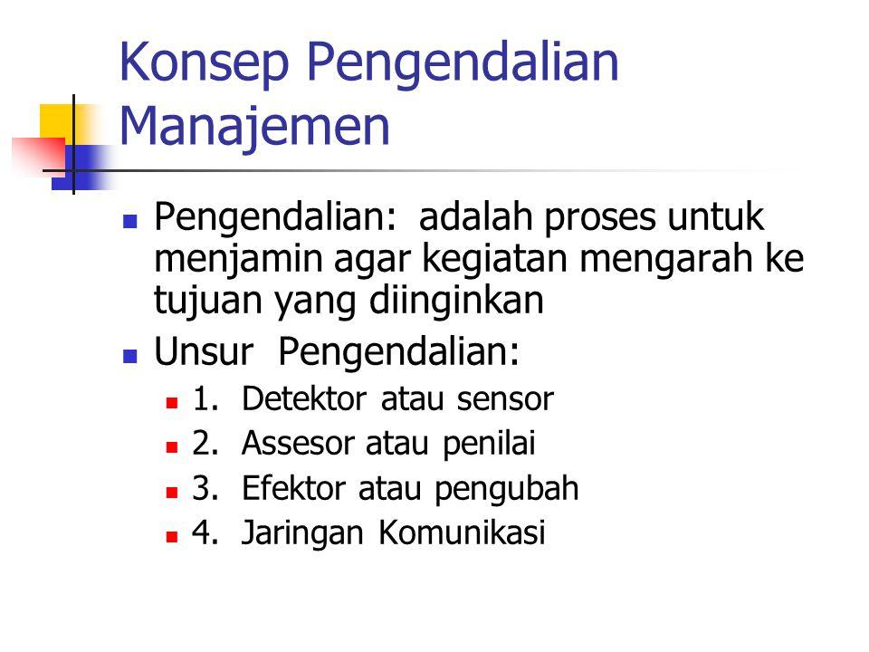 Konsep Pengendalian Manajemen Pengendalian: adalah proses untuk menjamin agar kegiatan mengarah ke tujuan yang diinginkan Unsur Pengendalian: 1. Detek