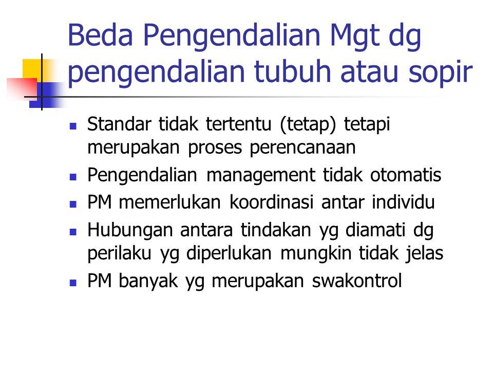 Beda Pengendalian Mgt dg pengendalian tubuh atau sopir Standar tidak tertentu (tetap) tetapi merupakan proses perencanaan Pengendalian management tida