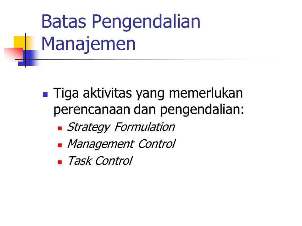 Beberapa Istilah Asing mengenai Pengawasan Controlling Evaluating Appraising Correcting