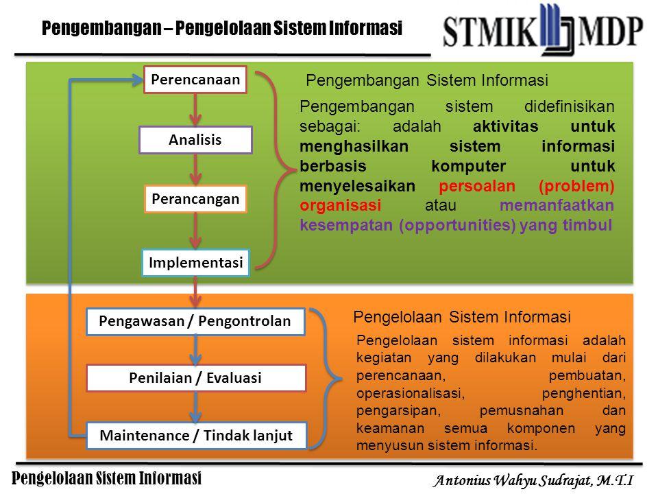 Pengelolaan Sistem Informasi Antonius Wahyu Sudrajat, M.T.I Siklus Hidup Pengembangan Sistem secara umum Perencanaan Analisis Perancangan Implementasi Penerapan Perencanaan Analisis Perancangan Implementasi Penerapan SDLC Waterfall