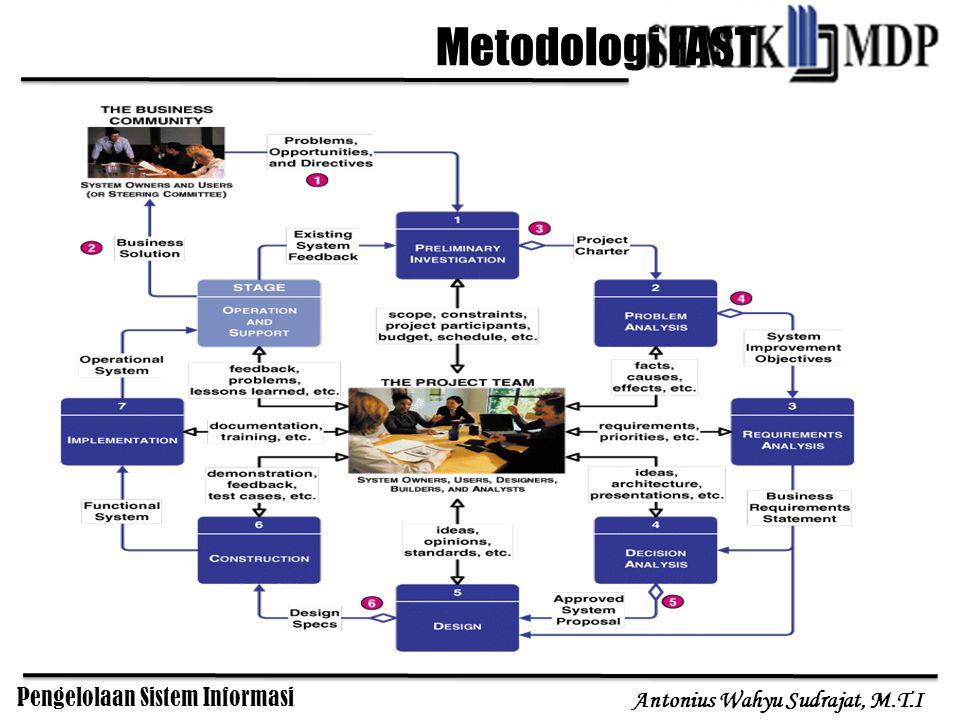 Pengelolaan Sistem Informasi Antonius Wahyu Sudrajat, M.T.I RUP
