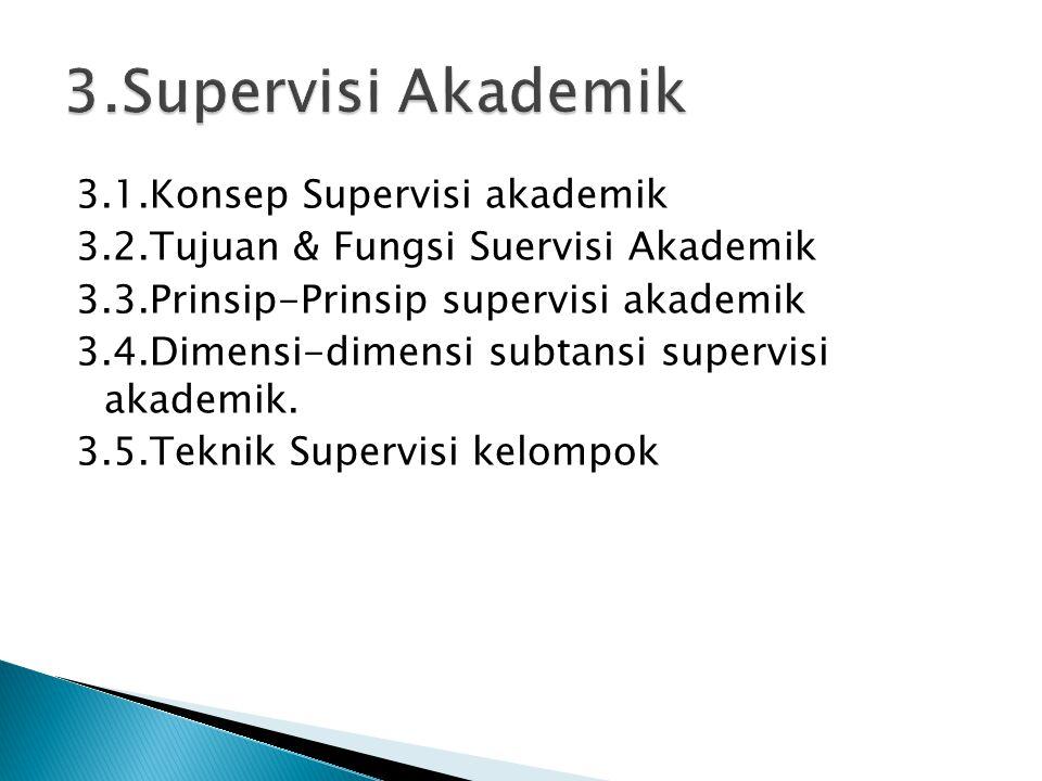 3.1.Konsep Supervisi akademik 3.2.Tujuan & Fungsi Suervisi Akademik 3.3.Prinsip-Prinsip supervisi akademik 3.4.Dimensi-dimensi subtansi supervisi akad