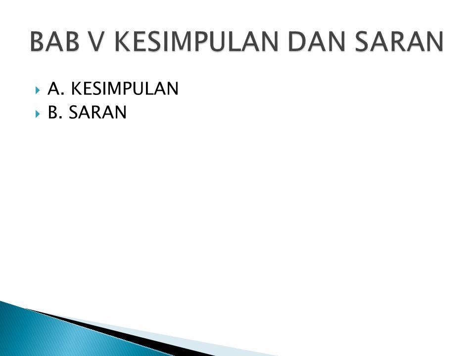  A. KESIMPULAN  B. SARAN