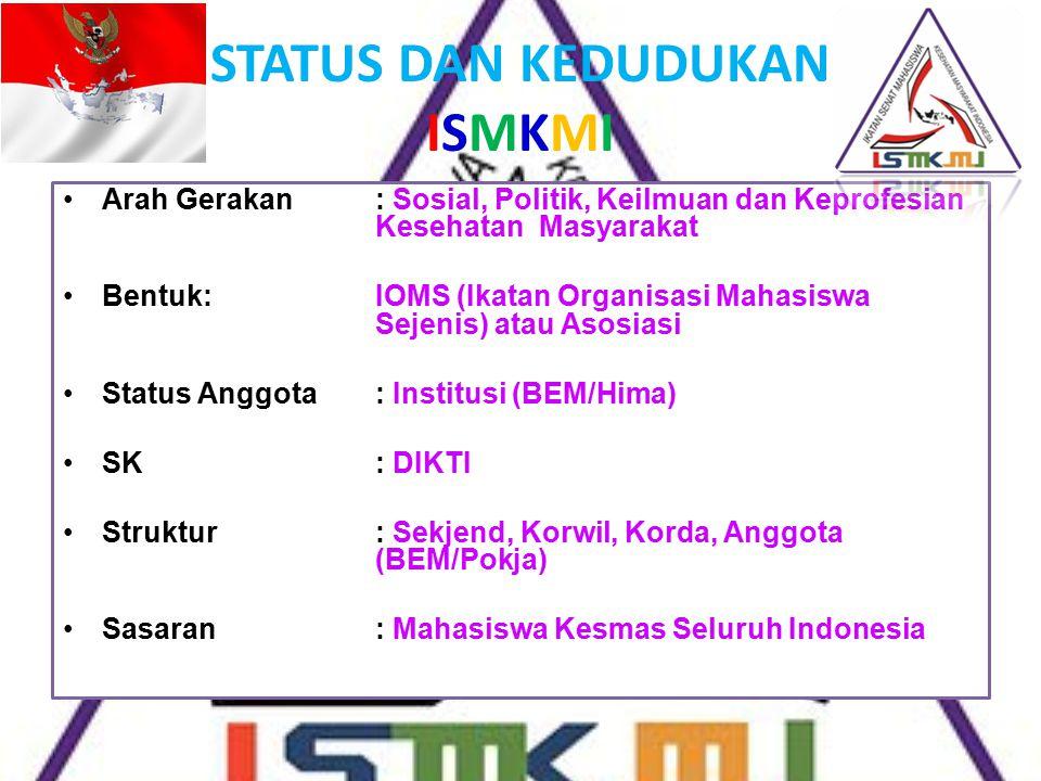 STATUS DAN KEDUDUKAN ISMKMI Arah Gerakan: Sosial, Politik, Keilmuan dan Keprofesian Kesehatan Masyarakat Bentuk: IOMS (Ikatan Organisasi Mahasiswa Sejenis) atau Asosiasi Status Anggota: Institusi (BEM/Hima) SK: DIKTI Struktur: Sekjend, Korwil, Korda, Anggota (BEM/Pokja) Sasaran: Mahasiswa Kesmas Seluruh Indonesia