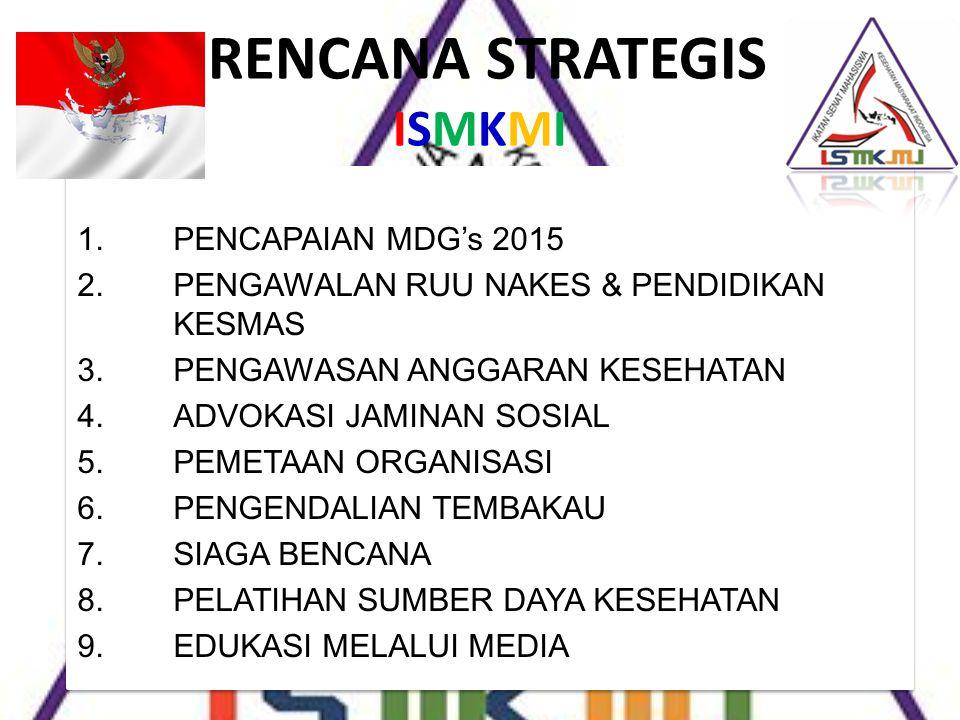 RENCANA STRATEGIS ISMKMI 1.PENCAPAIAN MDG's 2015 2.PENGAWALAN RUU NAKES & PENDIDIKAN KESMAS 3.PENGAWASAN ANGGARAN KESEHATAN 4.ADVOKASI JAMINAN SOSIAL