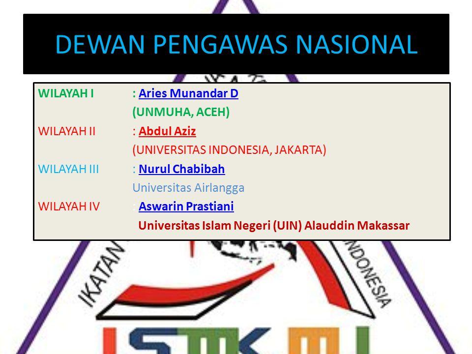 DEWAN PENGAWAS NASIONAL WILAYAH I: Aries Munandar DAries Munandar D (UNMUHA, ACEH) WILAYAH II: Abdul Aziz (UNIVERSITAS INDONESIA, JAKARTA) WILAYAH III: Nurul ChabibahNurul Chabibah Universitas Airlangga WILAYAH IV: Aswarin PrastianiAswarin Prastiani Universitas Islam Negeri (UIN) Alauddin Makassar