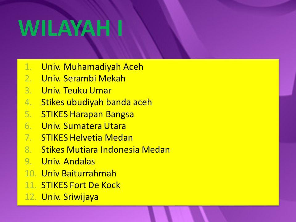 1.Univ. Muhamadiyah Aceh 2.Univ. Serambi Mekah 3.Univ. Teuku Umar 4.Stikes ubudiyah banda aceh 5.STIKES Harapan Bangsa 6.Univ. Sumatera Utara 7.STIKES