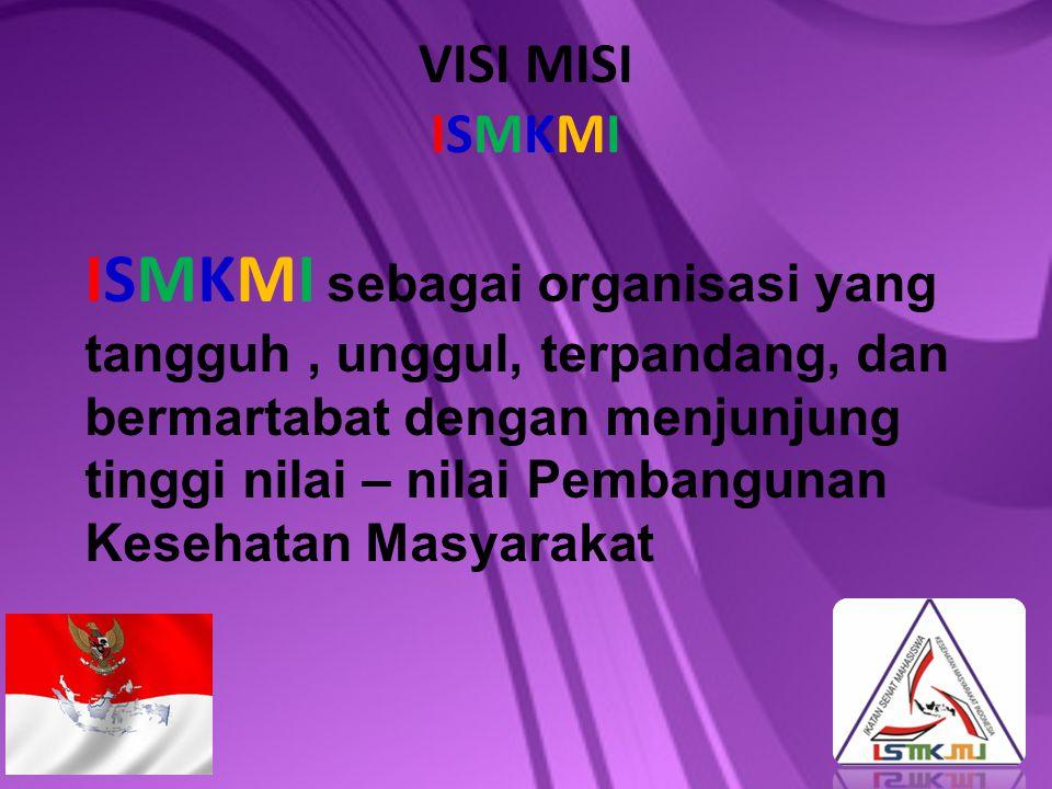 WILAYAH II 13.Universitas Indonesia 14. Universitas Respati Indonesia 15.