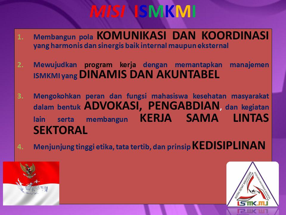WILAYAH III 25.Univ Jenderal Soedirman, Purwokerto 26.