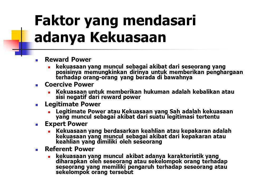 Faktor yang mendasari adanya Kekuasaan Reward Power kekuasaan yang muncul sebagai akibat dari seseorang yang posisinya memungkinkan dirinya untuk memberikan penghargaan terhadap orang-orang yang berada di bawahnya Coercive Power Kekuasaan untuk memberikan hukuman adalah kebalikan atau sisi negatif dari reward power Legitimate Power Legitimate Power atau Kekuasaan yang Sah adalah kekuasaan yang muncul sebagai akibat dari suatu legitimasi tertentu Expert Power Kekuasaan yang berdasarkan keahlian atau kepakaran adalah kekuasaan yang muncul sebagai akibat dari kepakaran atau keahlian yang dimiliki oleh seseorang Referent Power kekuasaan yang muncul akibat adanya karakteristik yang diharapkan oleh seseorang atau sekelompok orang terhadap seseorang yang memiliki pengaruh terhadap seseorang atau sekelompok orang tersebut