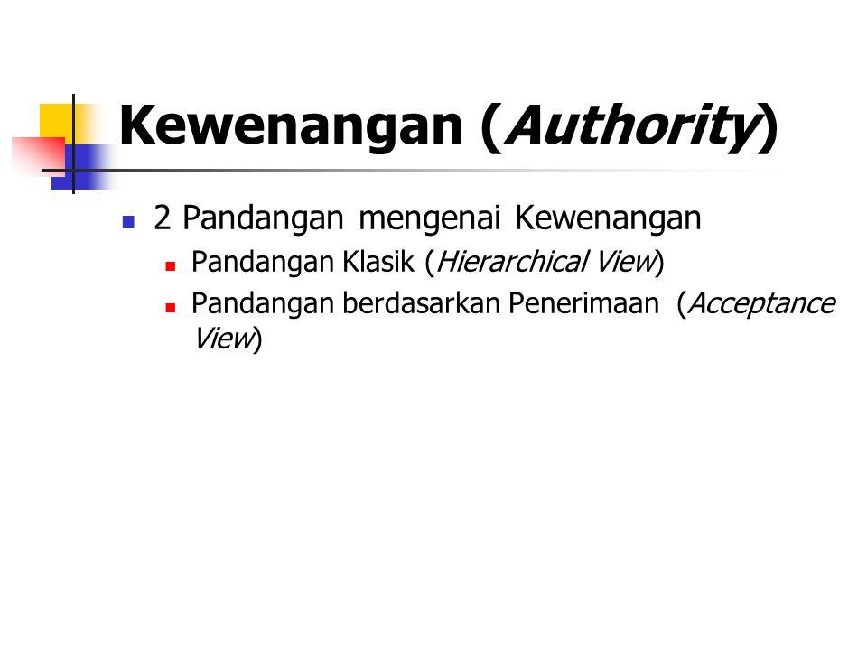 Kewenangan (Authority) 2 Pandangan mengenai Kewenangan Pandangan Klasik (Hierarchical View) Pandangan berdasarkan Penerimaan (Acceptance View)