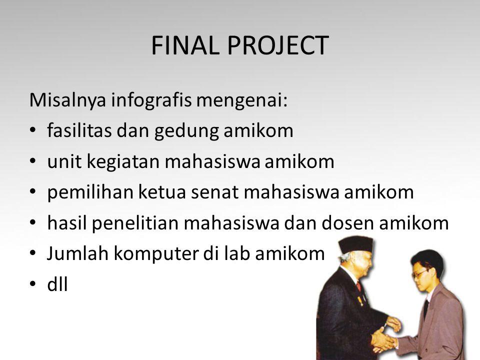 FINAL PROJECT Misalnya infografis mengenai: fasilitas dan gedung amikom unit kegiatan mahasiswa amikom pemilihan ketua senat mahasiswa amikom hasil pe