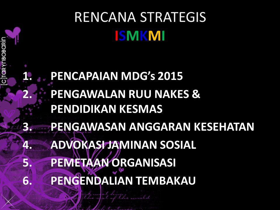 RENCANA STRATEGIS ISMKMI 1.PENCAPAIAN MDG's 2015 2.PENGAWALAN RUU NAKES & PENDIDIKAN KESMAS 3.PENGAWASAN ANGGARAN KESEHATAN 4.ADVOKASI JAMINAN SOSIAL 5.PEMETAAN ORGANISASI 6.PENGENDALIAN TEMBAKAU