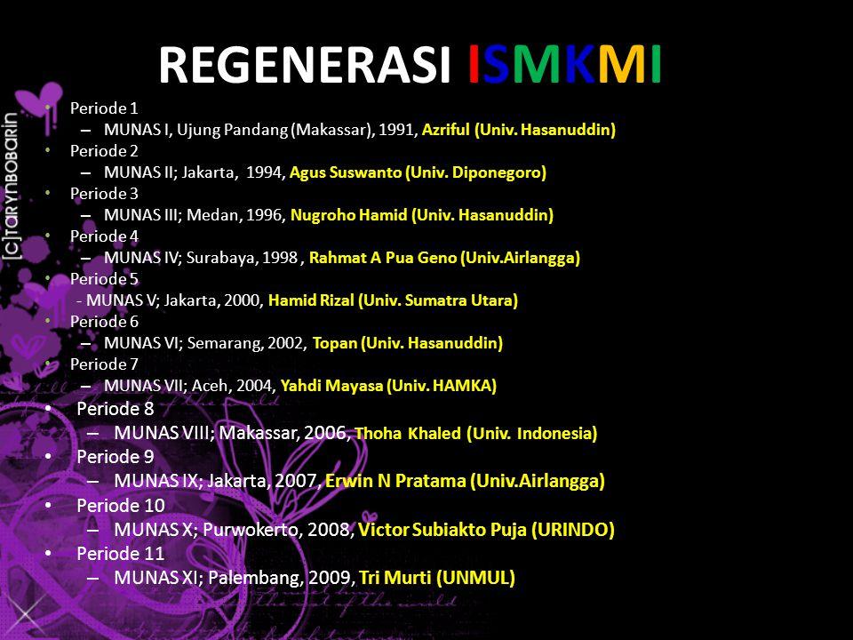 REGENERASI ISMKMI Periode 1 – MUNAS I, Ujung Pandang (Makassar), 1991, Azriful (Univ.