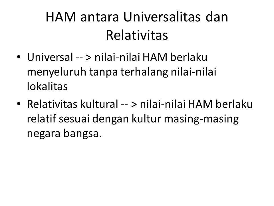HAM antara Universalitas dan Relativitas Universal -- > nilai-nilai HAM berlaku menyeluruh tanpa terhalang nilai-nilai lokalitas Relativitas kultural