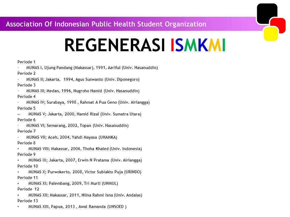 REGENERASI ISMKMI Periode 1 MUNAS I, Ujung Pandang (Makassar), 1991, Azriful (Univ.