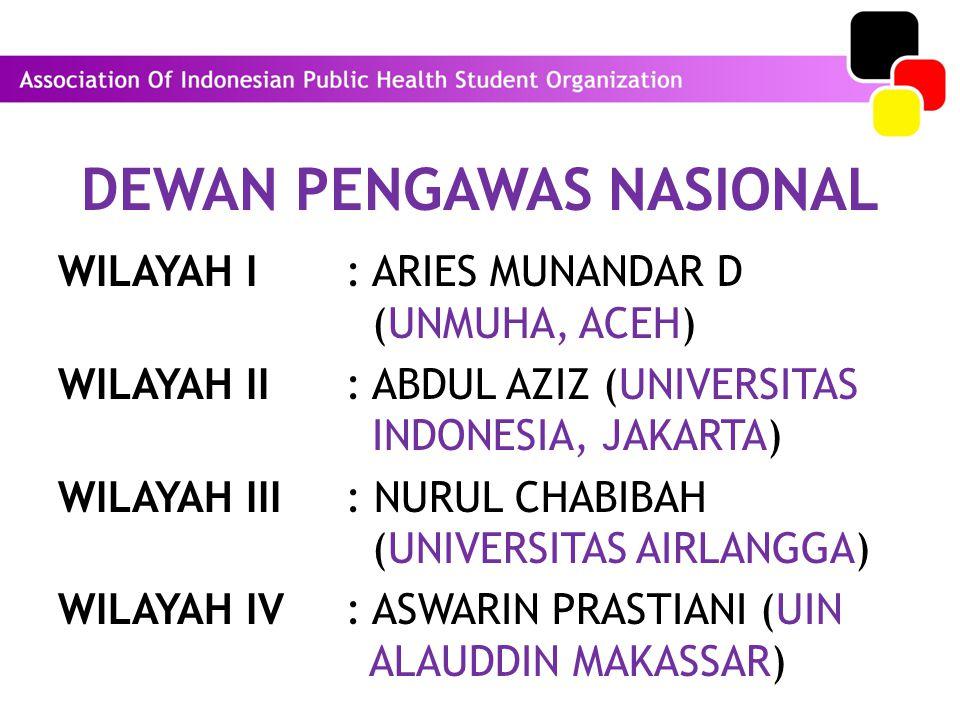 DEWAN PENGAWAS NASIONAL WILAYAH I: ARIES MUNANDAR D (UNMUHA, ACEH) WILAYAH II: ABDUL AZIZ (UNIVERSITAS INDONESIA, JAKARTA) WILAYAH III: NURUL CHABIBAH
