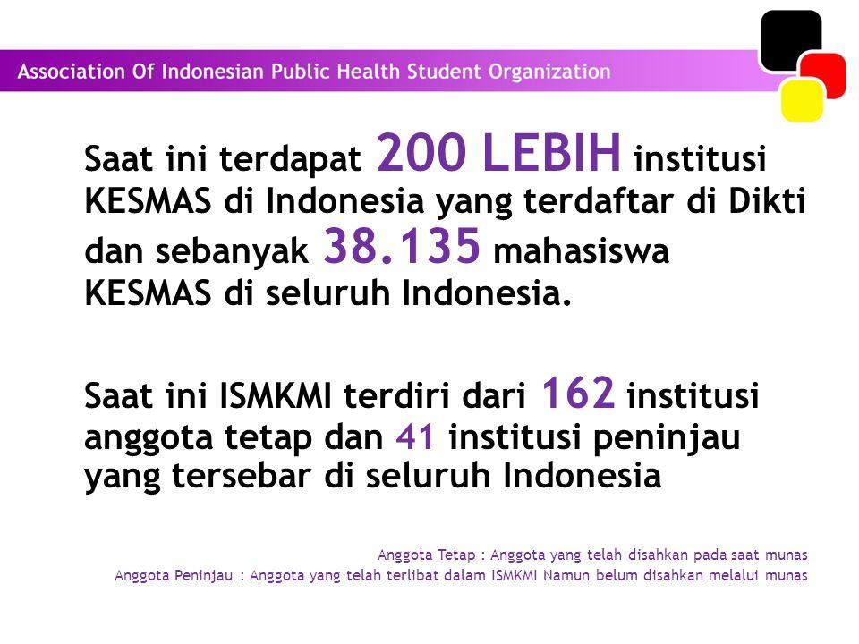 Saat ini terdapat 200 LEBIH institusi KESMAS di Indonesia yang terdaftar di Dikti dan sebanyak 38.135 mahasiswa KESMAS di seluruh Indonesia. Saat ini