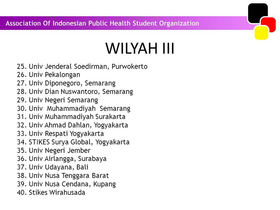 WILYAH III 25.Univ Jenderal Soedirman, Purwokerto 26.