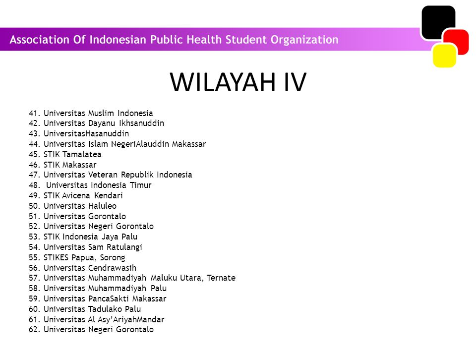 WILAYAH IV 41. Universitas Muslim Indonesia 42. Universitas Dayanu Ikhsanuddin 43. UniversitasHasanuddin 44. Universitas Islam NegeriAlauddin Makassar