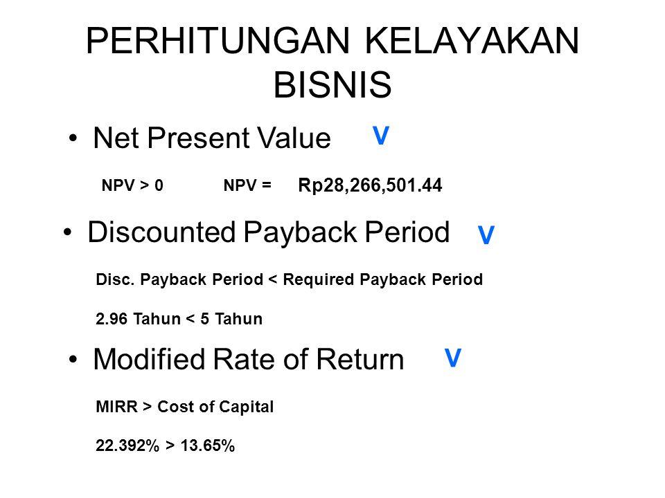 PERHITUNGAN KELAYAKAN BISNIS Modified Rate of Return Net Present Value Discounted Payback Period NPV > 0 Disc. Payback Period < Required Payback Perio
