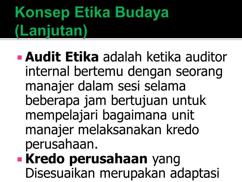  Audit Etika adalah ketika auditor internal bertemu dengan seorang manajer dalam sesi selama beberapa jam bertujuan untuk mempelajari bagaimana unit