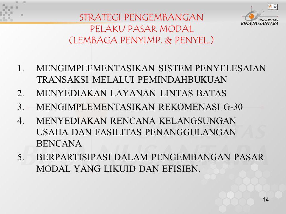 14 STRATEGI PENGEMBANGAN PELAKU PASAR MODAL (LEMBAGA PENYIMP.