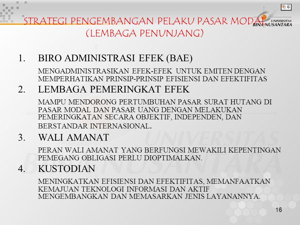 16 STRATEGI PENGEMBANGAN PELAKU PASAR MODAL (LEMBAGA PENUNJANG) 1.BIRO ADMINISTRASI EFEK (BAE) MENGADMINISTRASIKAN EFEK-EFEK UNTUK EMITEN DENGAN MEMPERHATIKAN PRINSIP-PRINSIP EFISIENSI DAN EFEKTIFITAS 2.LEMBAGA PEMERINGKAT EFEK MAMPU MENDORONG PERTUMBUHAN PASAR SURAT HUTANG DI PASAR MODAL DAN PASAR UANG DENGAN MELAKUKAN PEMERINGKATAN SECARA OBJEKTIF, INDEPENDEN, DAN BERSTANDAR INTERNASIONAL.