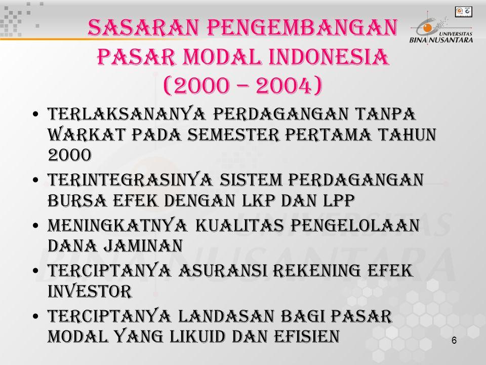 6 SASARAN PENGEMBANGAN PASAR MODAL INDONESIA (2000 – 2004) TERLAKSANANYA PERDAGANGAN TANPA WARKAT PADA SEMESTER PERTAMA TAHUN 2000 TERINTEGRASINYA SISTEM PERDAGANGAN BURSA EFEK DENGAN LKP DAN LPP MENINGKATNYA KUALITAS PENGELOLAAN DANA JAMINAN TERCIPTANYA ASURANSI REKENING EFEK INVESTOR TERCIPTANYA LANDASAN BAGI PASAR MODAL YANG LIKUID DAN EFISIEN