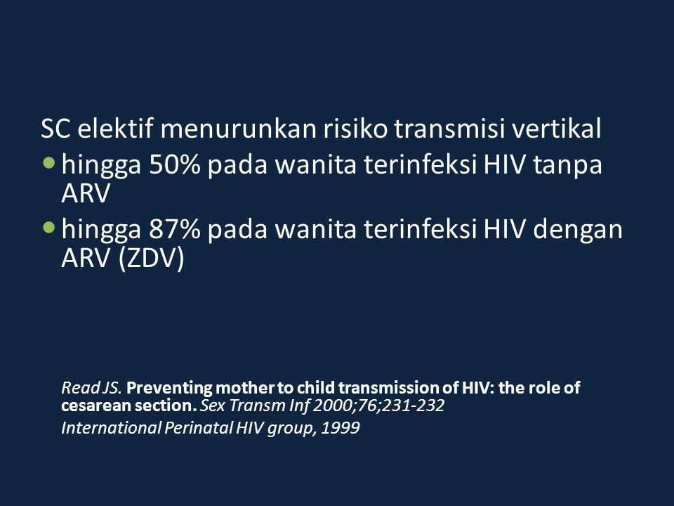 SC elektif menurunkan risiko transmisi vertikal hingga 50% pada wanita terinfeksi HIV tanpa ARV hingga 87% pada wanita terinfeksi HIV dengan ARV (ZDV)