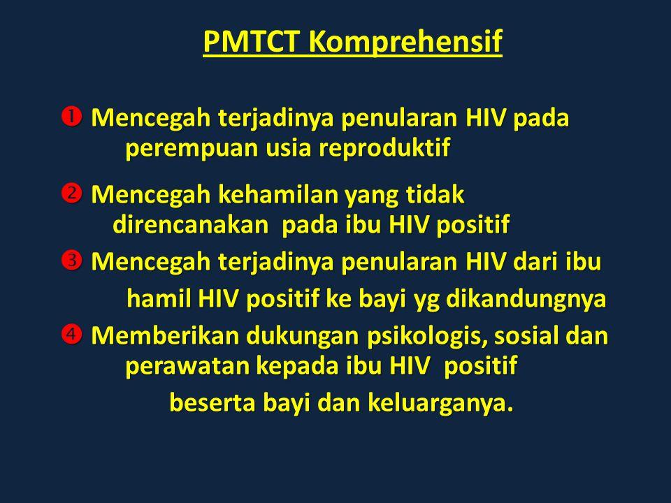  Mencegah terjadinya penularan HIV pada perempuan usia reproduktif  Mencegah kehamilan yang tidak direncanakan pada ibu HIV positif  Mencegah terja