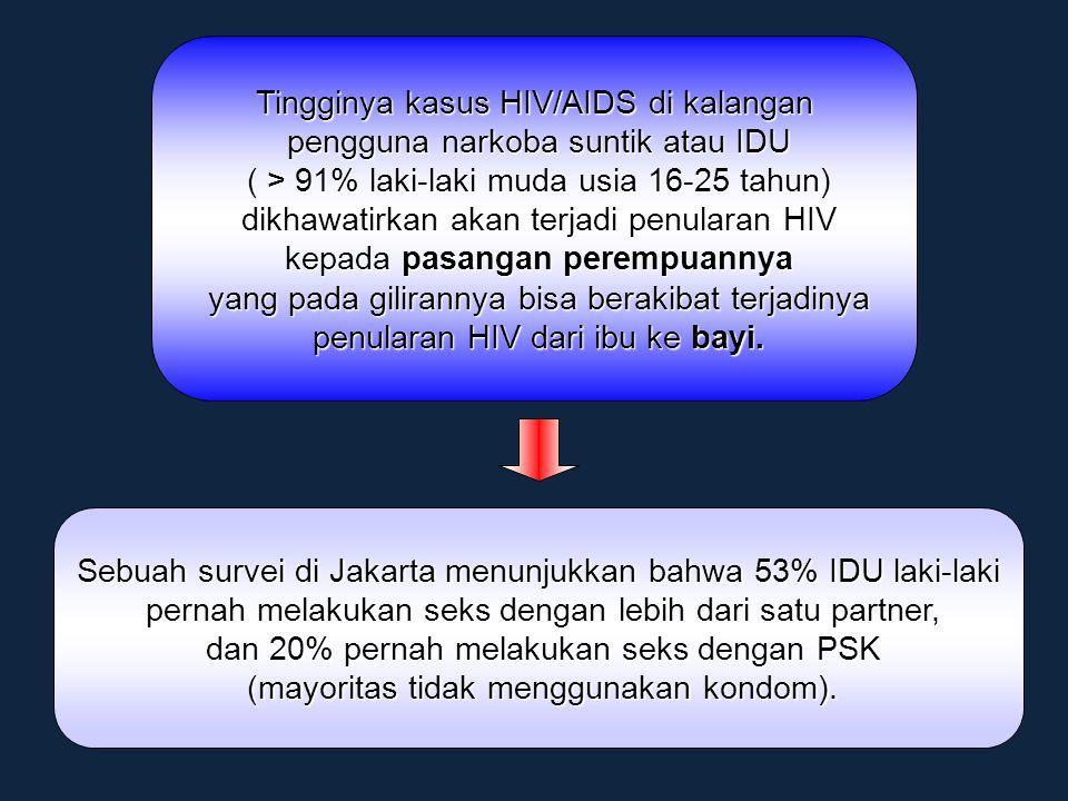 Tingginya kasus HIV/AIDS di kalangan pengguna narkoba suntik atau IDU pengguna narkoba suntik atau IDU ( > 91% laki-laki muda usia 16-25 tahun) ( > 91