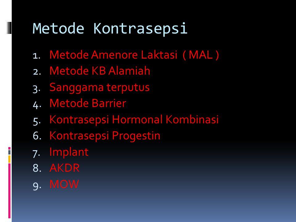 JENIS KSP  Depo-Provera  Depo-Medroxyprogesterone Acetate (DMPA) 150 mg yang diberikan setiap 3 bulan  Noristerat  Norethindrone Enanthate (Net-En) 200 mg yang diberikan setiap 2 bulan 23