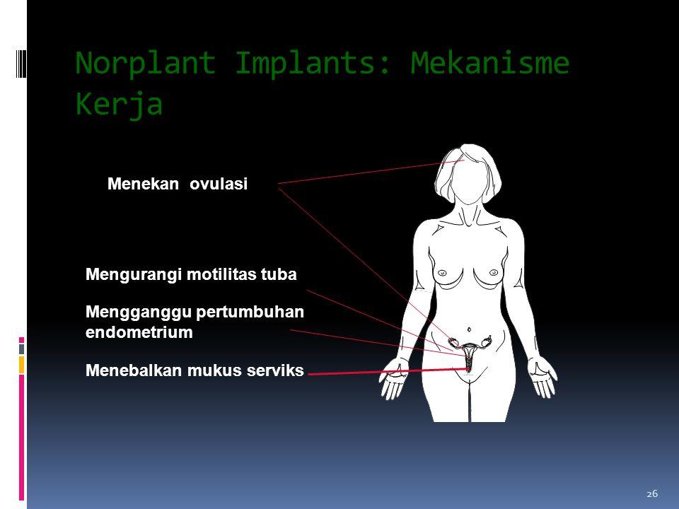 Norplant Implants: Mekanisme Kerja 26 Menekan ovulasi Mengurangi motilitas tuba Mengganggu pertumbuhan endometrium Menebalkan mukus serviks