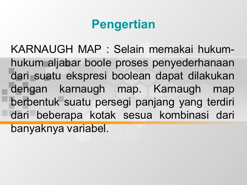 Outline Materi: Fundamental Product DNF dan metodanya Full DNF Ekspresi Boolean Karnaugh maps Rangkaian gate & aplikasinya