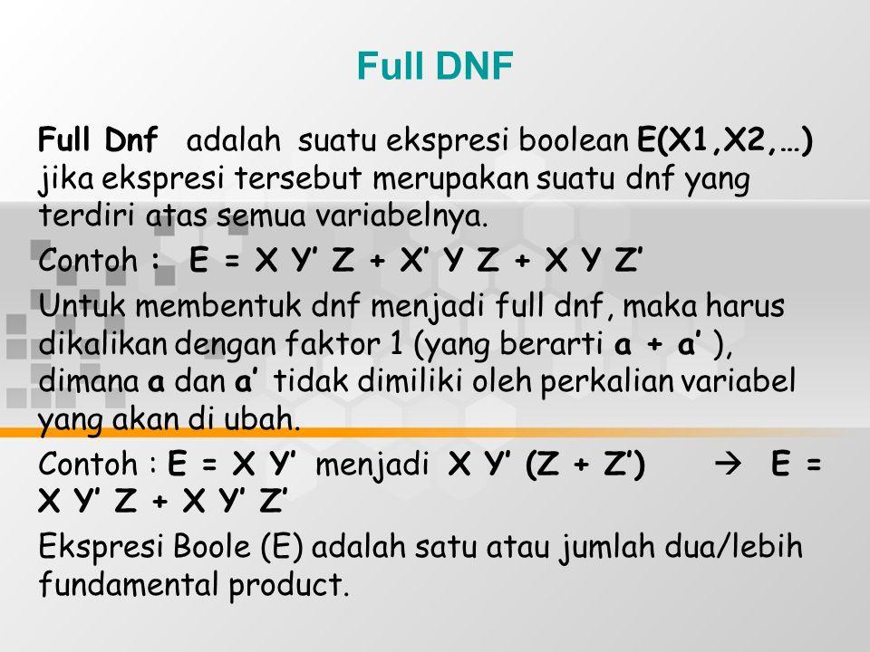 DNF Dnf adalah suatu ekspresi boolean untuk menuliskan suatu himpunan variabel x1, x2, ….xn yg ditulis dgn notasi E(X1,X2,X3,….Xn) Contoh : E=(X + Y'