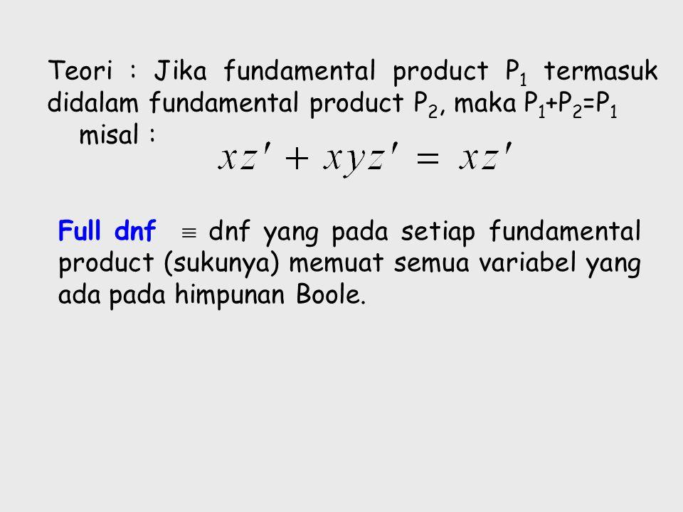 Ekspresi Boole (E) adalah satu atau jlh dua/lebih fundamental product. Yang dimaksud jlh disini adalah + atau misal : Ekspresi Boole E dikatakan dalam