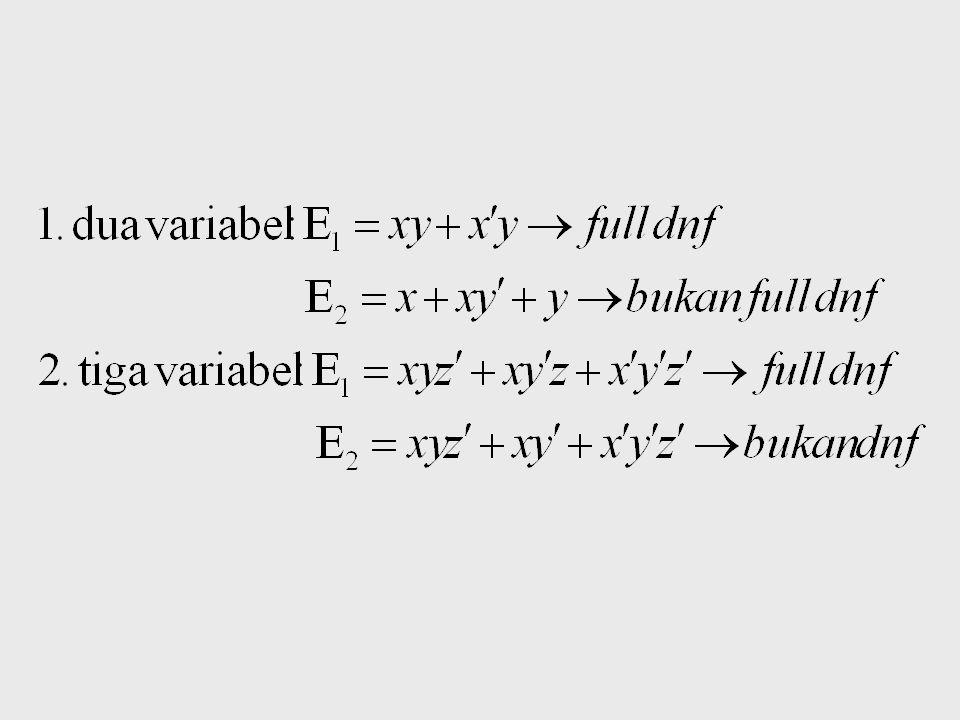 Teori : Jika fundamental product P 1 termasuk didalam fundamental product P 2, maka P 1 +P 2 =P 1 misal : Full dnf  dnf yang pada setiap fundamental