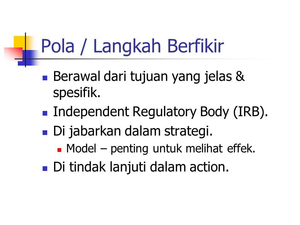 N-21 Action Plan Pattern Legislative & Government Player Community / Market Competitive Action Plans