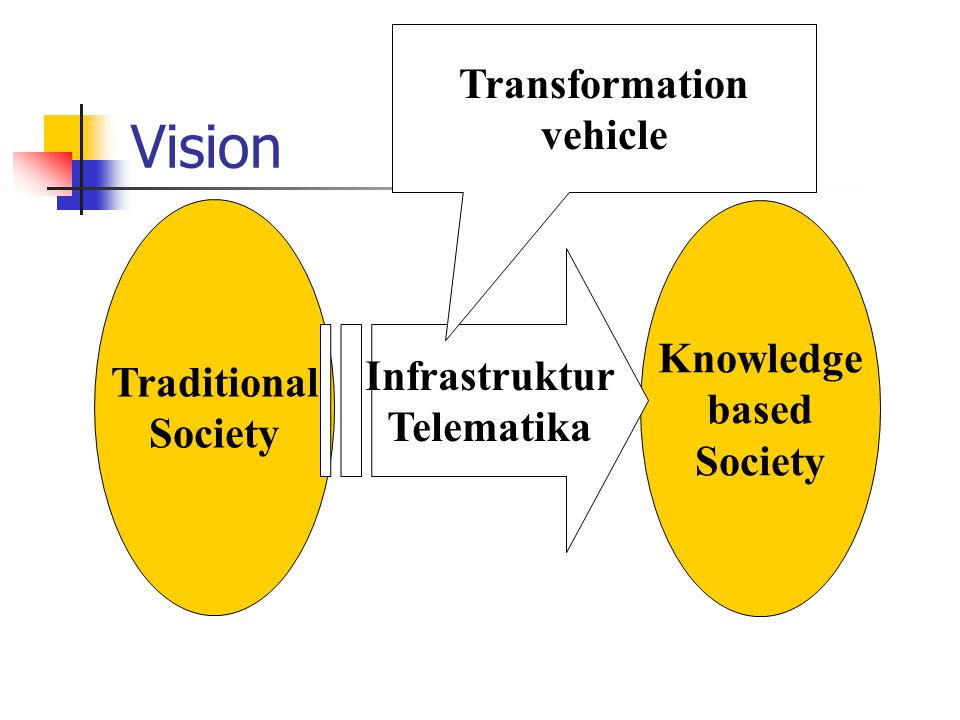 Government Service & Supporting Industries Operators Research & education institutions Should be voluntarily Acknowledgement / Copyright is held by each contributor / sponsor Concept Implementation Leadership Financing