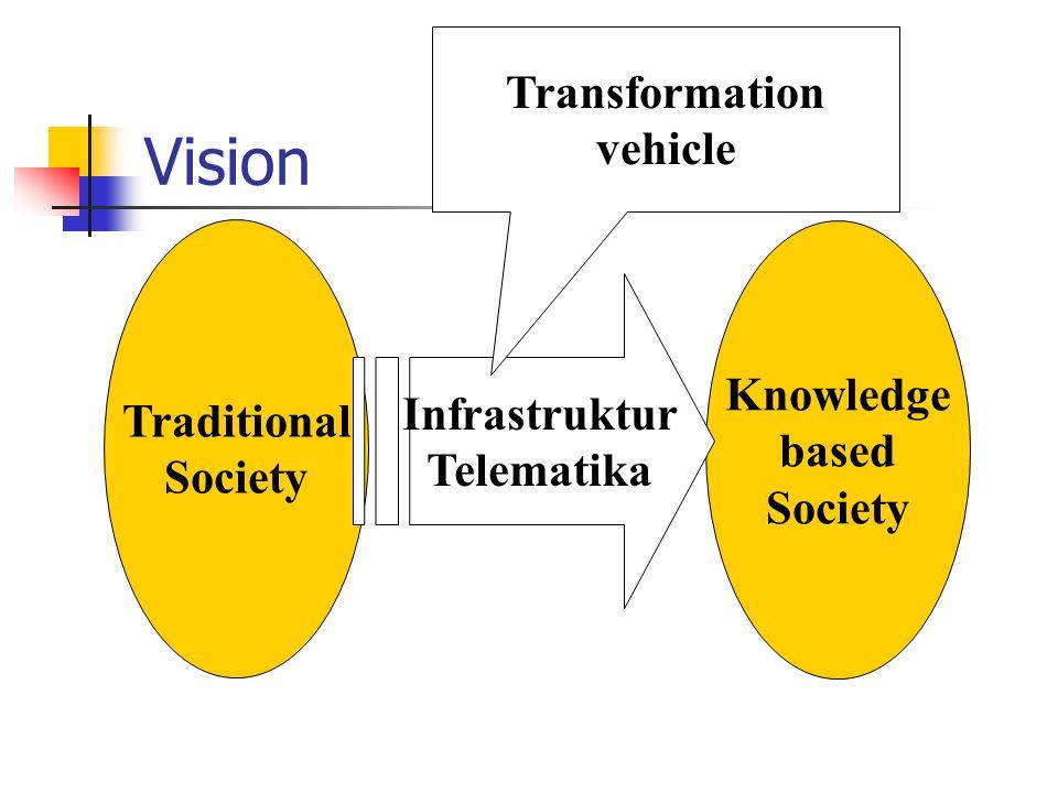 Vision Traditional Society Knowledge based Society Infrastruktur Telematika Transformation vehicle