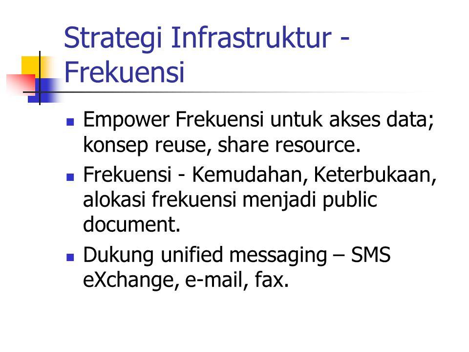 Strategi Infrastruktur Teknologi Netral – membuka kesempatan pemilihan teknologi.