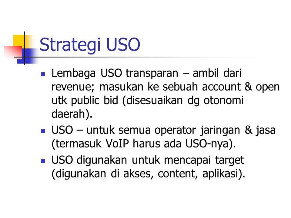 Strategi Infrastruktur Aksesibilitas Fokus pada pusat komunitas.