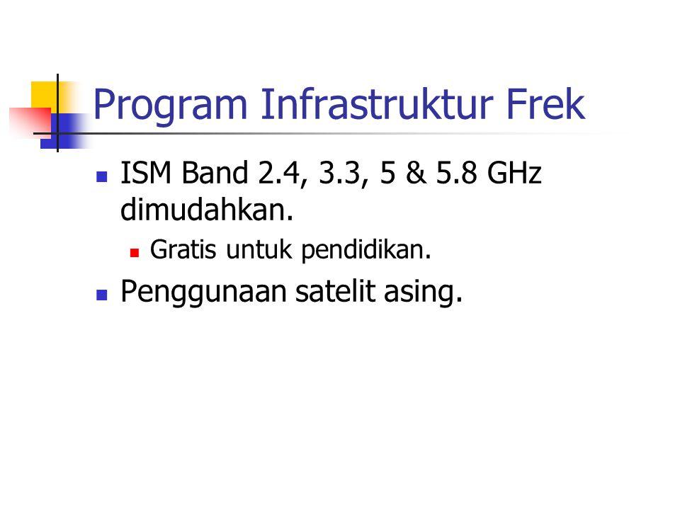Program Infrastuktur Liberalisasi Operator Kemudahan lisensi servis IP-based.