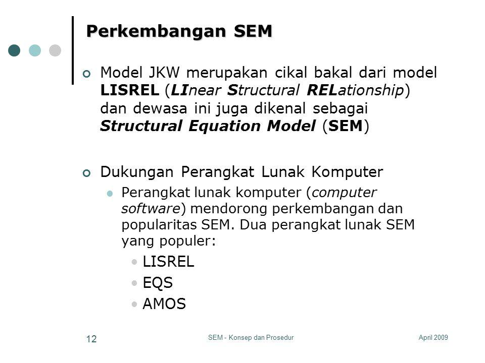 April 2009SEM - Konsep dan Prosedur 12 Perkembangan SEM Model JKW merupakan cikal bakal dari model LISREL (LInear Structural RELationship) dan dewasa