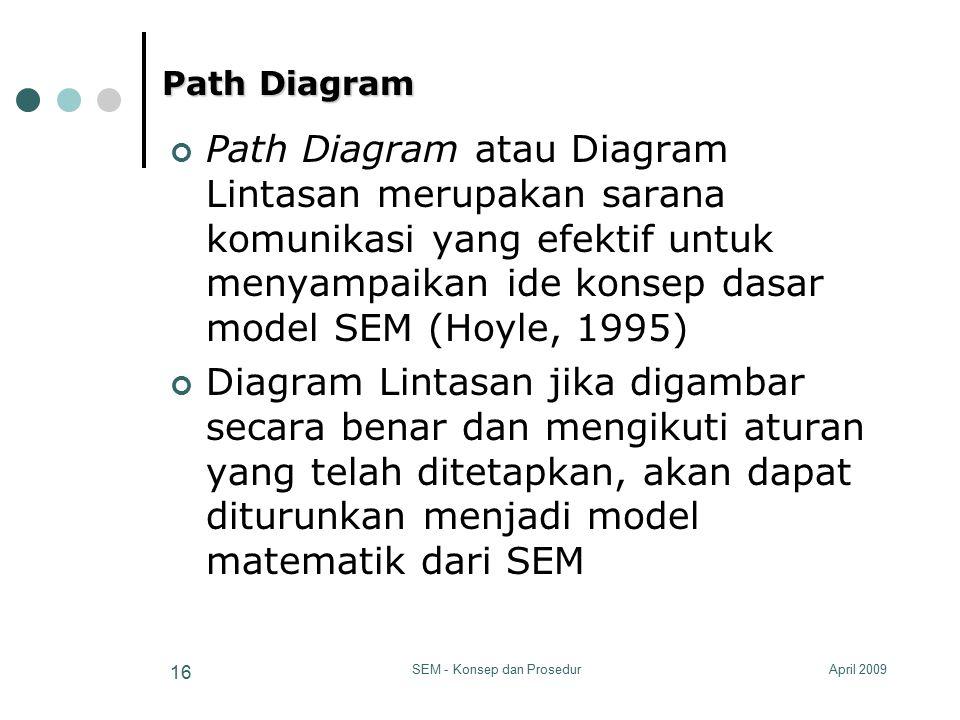 April 2009SEM - Konsep dan Prosedur 16 Path Diagram Path Diagram atau Diagram Lintasan merupakan sarana komunikasi yang efektif untuk menyampaikan ide