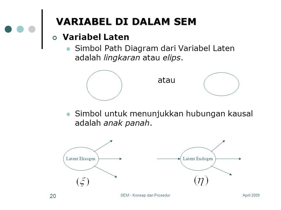 April 2009SEM - Konsep dan Prosedur 20 VARIABEL DI DALAM SEM Variabel Laten Simbol Path Diagram dari Variabel Laten adalah lingkaran atau elips. atau
