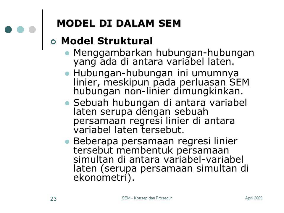 April 2009SEM - Konsep dan Prosedur 23 MODEL DI DALAM SEM Model Struktural Menggambarkan hubungan-hubungan yang ada di antara variabel laten. Hubungan