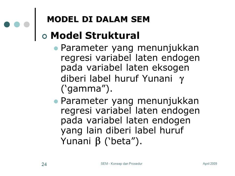 April 2009SEM - Konsep dan Prosedur 24 MODEL DI DALAM SEM Model Struktural Parameter yang menunjukkan regresi variabel laten endogen pada variabel lat