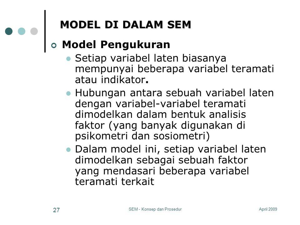 April 2009SEM - Konsep dan Prosedur 27 MODEL DI DALAM SEM Model Pengukuran Setiap variabel laten biasanya mempunyai beberapa variabel teramati atau in